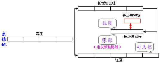 gonglve-map-3.jpg