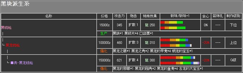 heikuaichongqiang.png