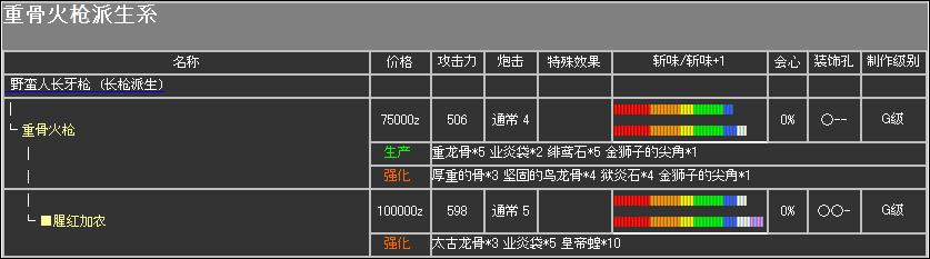 zhongguhuoqiang.png