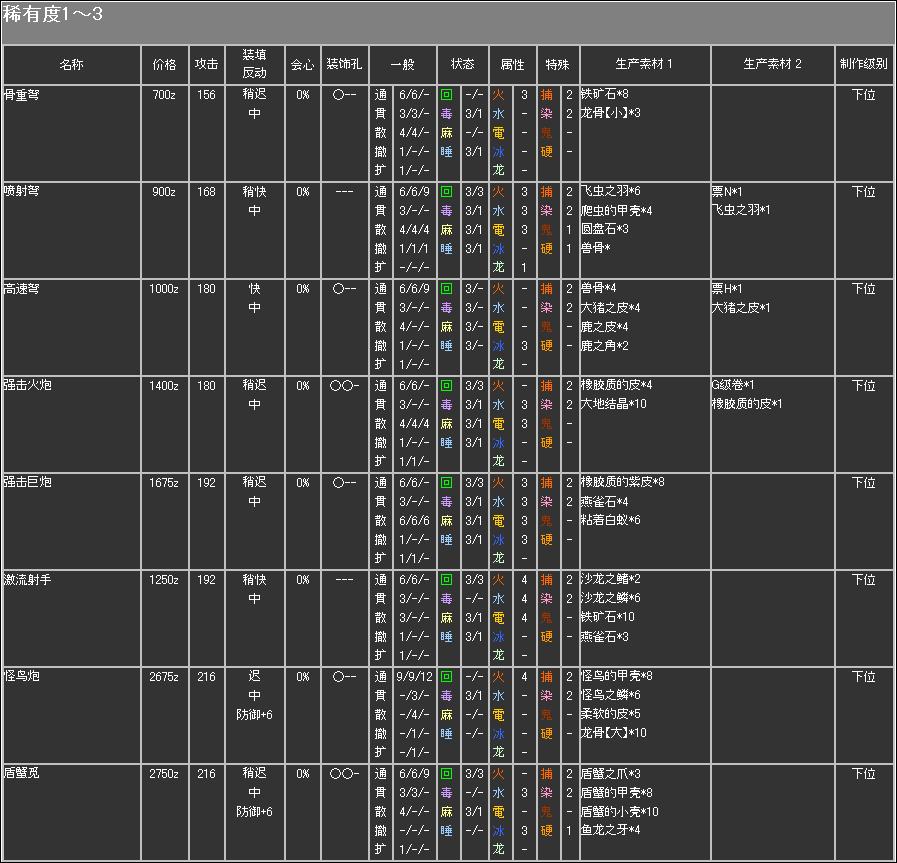 zhongnu1~3.png