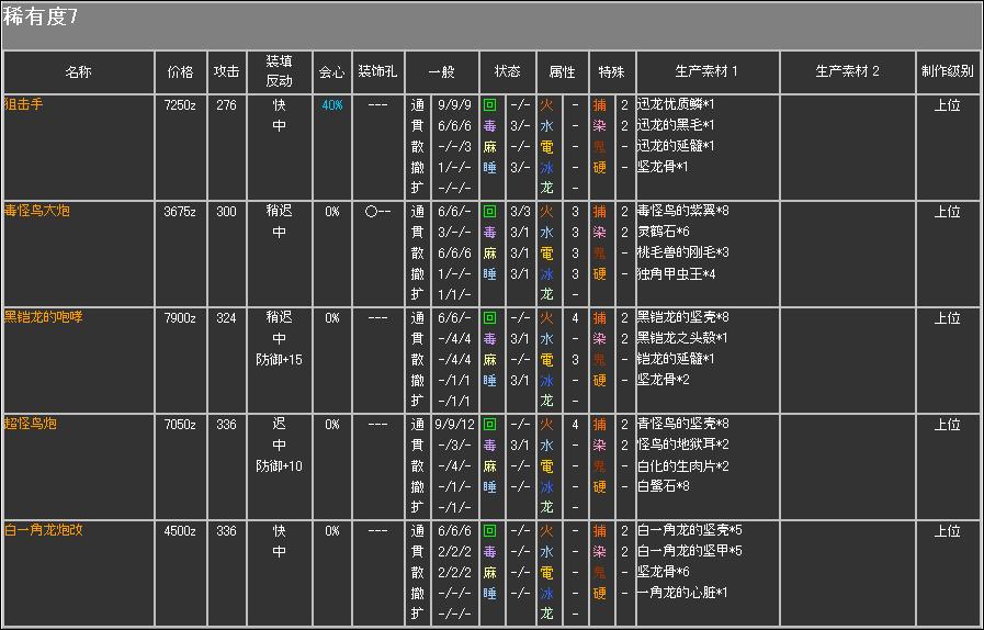 zhongnu7.png